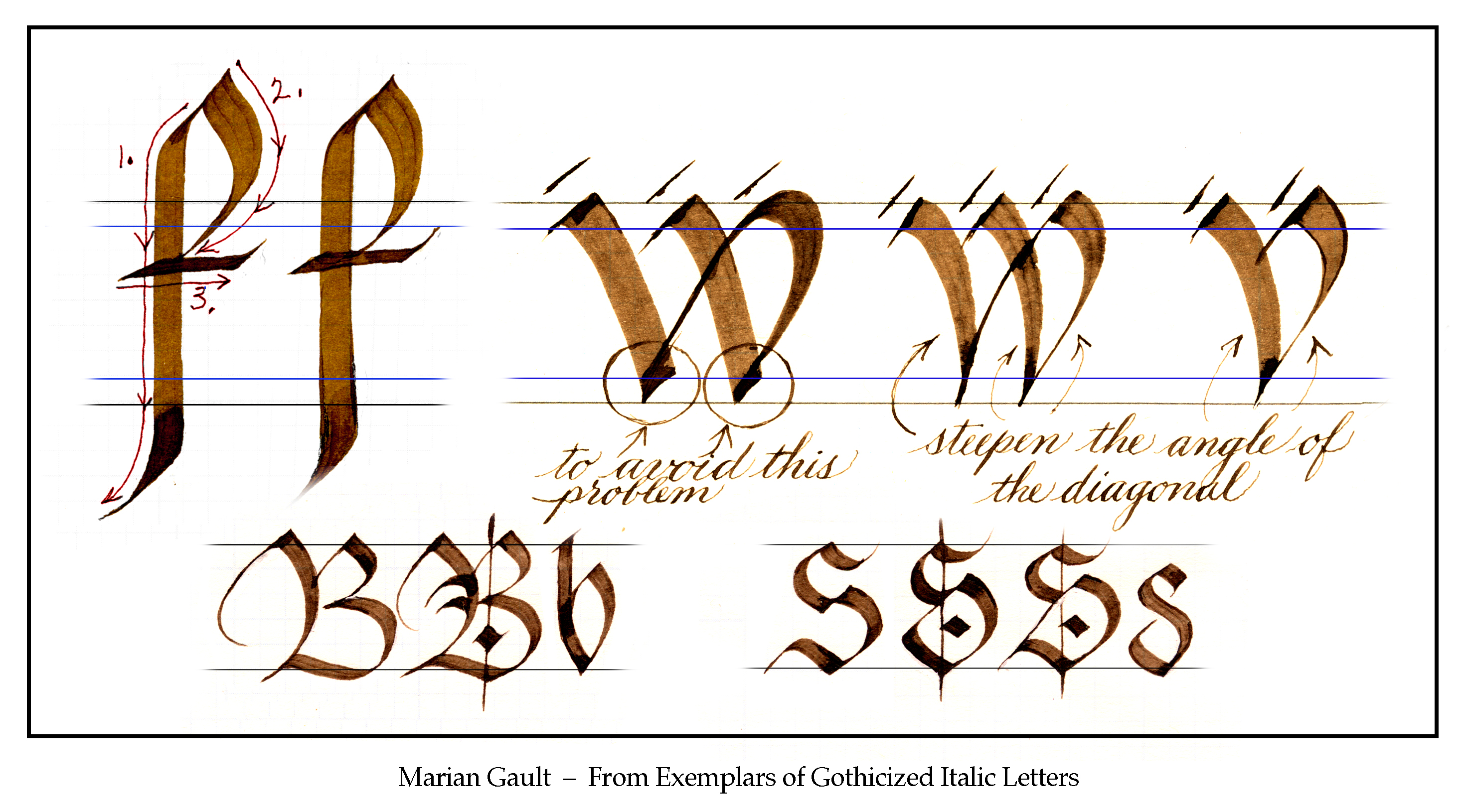 Calligraphy by Marian Gault